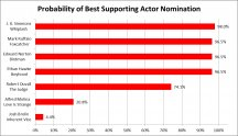 2015-01-13-SupportingActor.png