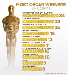 oscar-2-fix copy