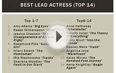 2015 87th Academy Awards Possible Nominees (Movies of 2014)