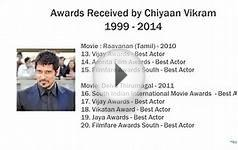 Actor Chiyaan Vikarm Award list 1 - 2014